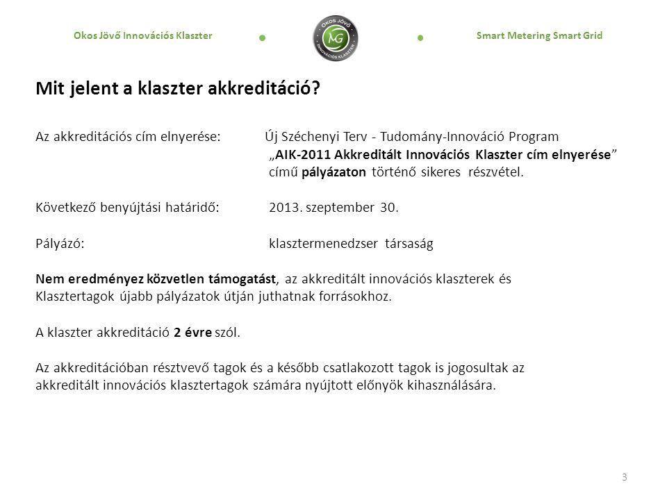 Okos Jövő Innovációs Klaszter Smart Metering Smart Grid Mit jelent a klaszter akkreditáció.