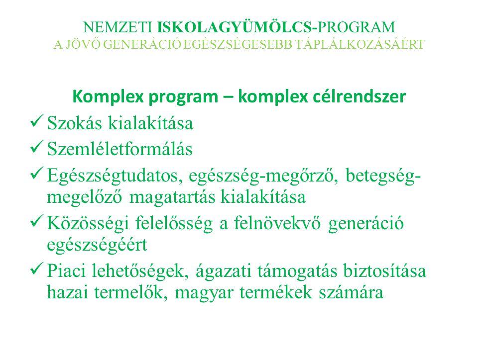 NEMZETI ISKOLAGYÜMÖLCS-PROGRAM A JÖVŐ GENERÁCIÓ EGÉSZSÉGESEBB TÁPLÁLKOZÁSÁÉRT Előzmények:  Iskolagyümölcs program a 2009/2010.