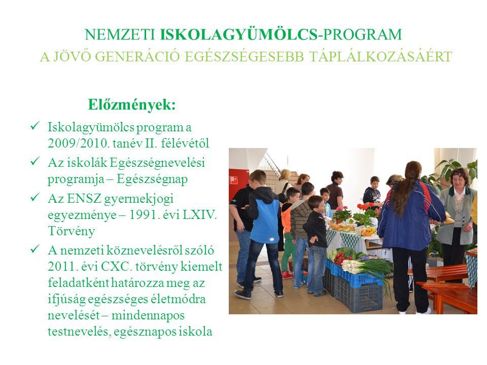NEMZETI ISKOLAGYÜMÖLCS-PROGRAM A JÖVŐ GENERÁCIÓ EGÉSZSÉGESEBB TÁPLÁLKOZÁSÁÉRT Iskolai környezet  Témahét  Projektnap  Egészségnap  Tanmenetbe épített félévenként egy óra az egészséges életmód témakörében  A program megjelenítése az iskolai honlapon  Tájékoztató plakátok az iskolai diák és szülői faliújságokon  A program kommunikációja az iskola-újságban és a helyi sajtóban