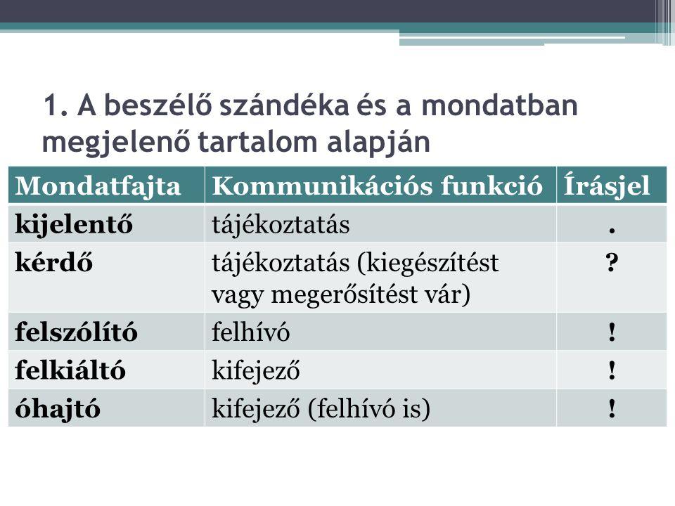 1. A beszélő szándéka és a mondatban megjelenő tartalom alapján MondatfajtaKommunikációs funkcióÍrásjel kijelentőtájékoztatás. kérdőtájékoztatás (kieg