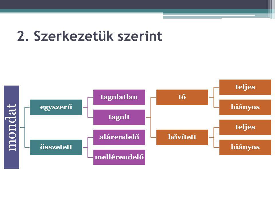 2. Szerkezetük szerint mondat egyszerű tagolatlan tagolt tő teljes hiányos bővített teljes hiányosösszetett alárendelő mellérendelő