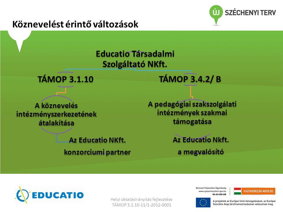 Köznevelést érintő változások Educatio Társadalmi Szolgáltató NKft.