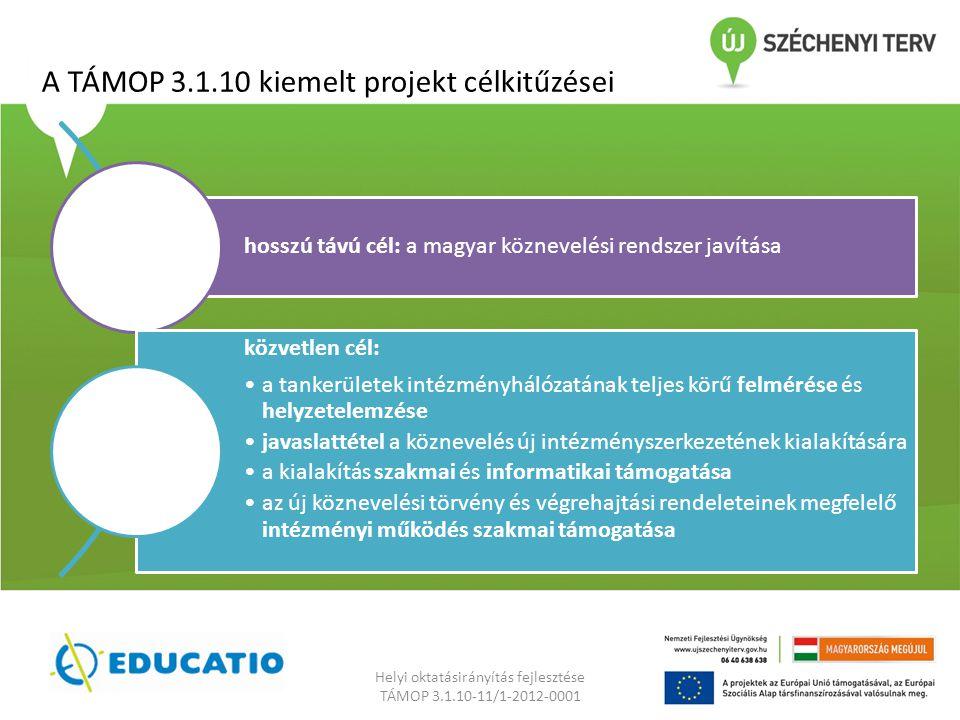 A TÁMOP 3.1.10 kiemelt projekt célkitűzései hosszú távú cél: a magyar köznevelési rendszer javítása közvetlen cél: •a tankerületek intézményhálózatának teljes körű felmérése és helyzetelemzése •javaslattétel a köznevelés új intézményszerkezetének kialakítására •a kialakítás szakmai és informatikai támogatása •az új köznevelési törvény és végrehajtási rendeleteinek megfelelő intézményi működés szakmai támogatása Helyi oktatásirányítás fejlesztése TÁMOP 3.1.10-11/1-2012-0001