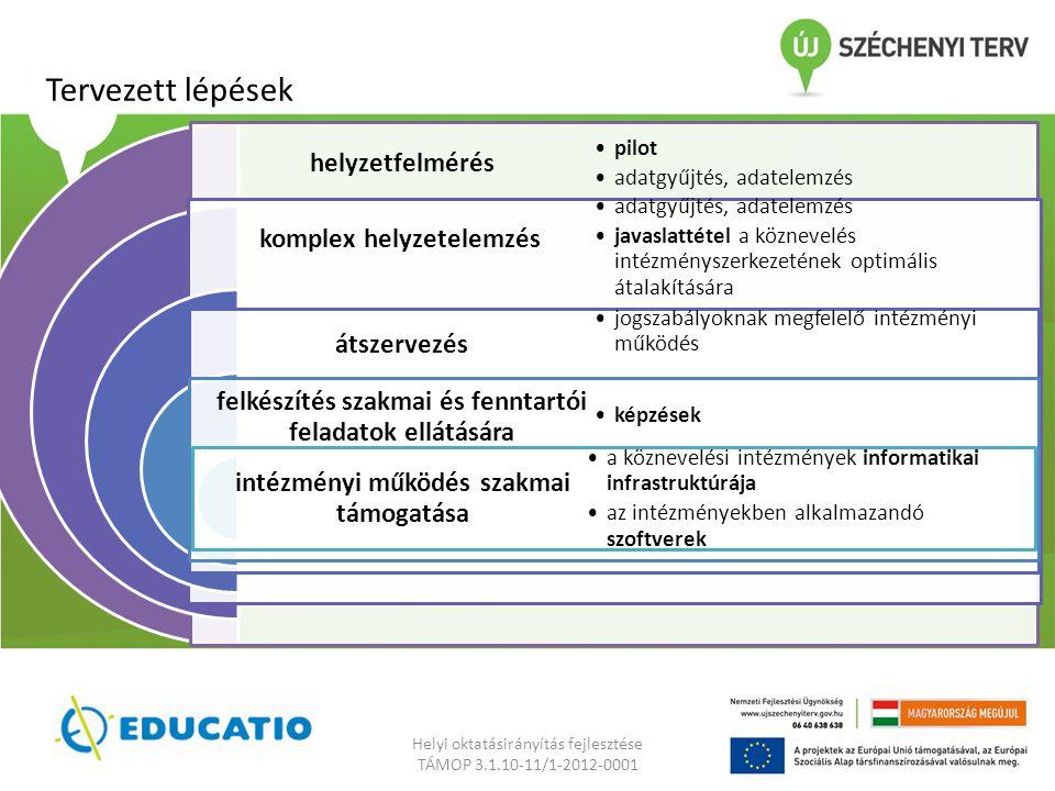 Educatio NKft.feladatai 1.