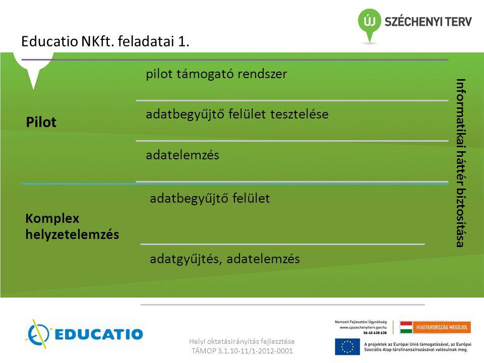 Educatio NKft.feladatai 2.