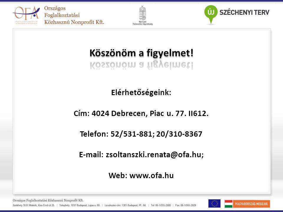 Elérhetőségeink: Cím: 4024 Debrecen, Piac u. 77. II612.