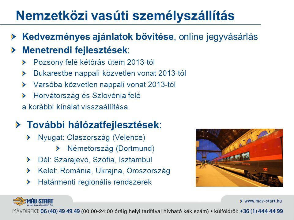 Nemzetközi vasúti személyszállítás Kedvezményes ajánlatok bővítése, online jegyvásárlás Menetrendi fejlesztések: Pozsony felé kétórás ütem 2013-tól Bu
