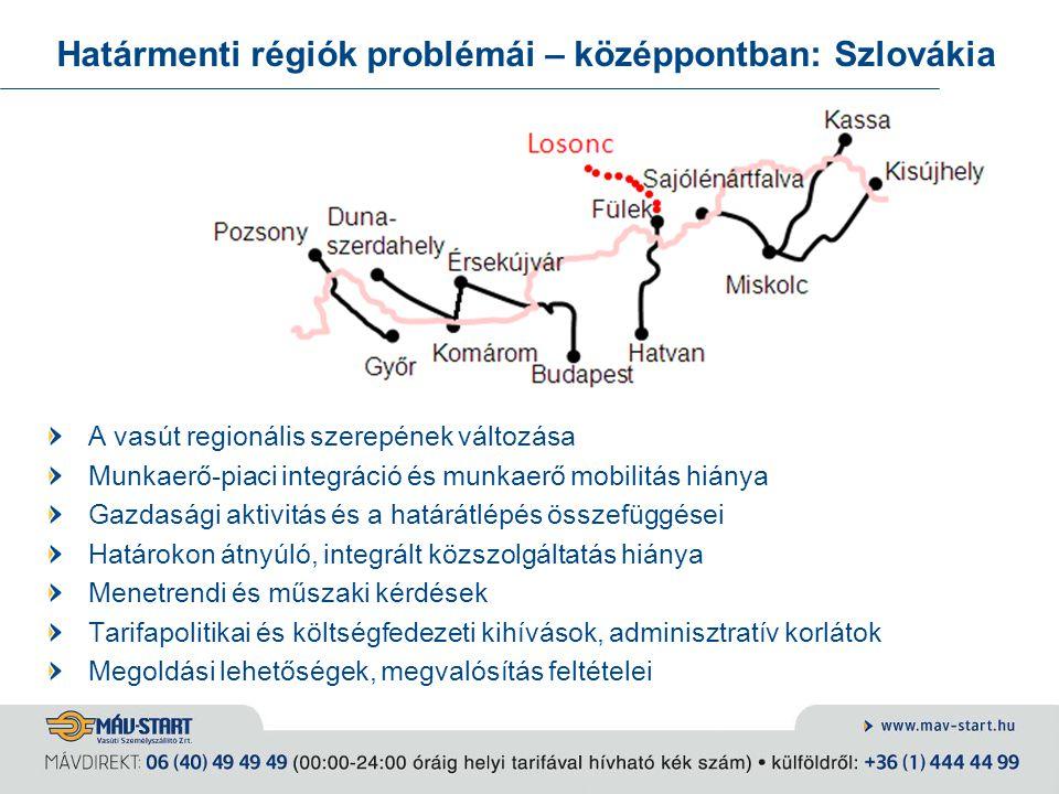 Határmenti régiók problémái – középpontban: Szlovákia A vasút regionális szerepének változása Munkaerő-piaci integráció és munkaerő mobilitás hiánya G