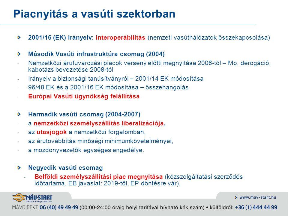 Piacnyitás a vasúti szektorban 2001/16 (EK) irányelv: interoperábilitás (nemzeti vasúthálózatok összekapcsolása) Második Vasúti infrastruktúra csomag