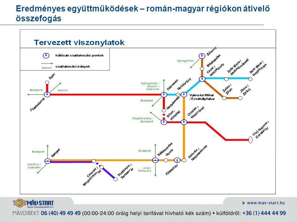 Eredményes együttműködések – román-magyar régiókon átívelő összefogás