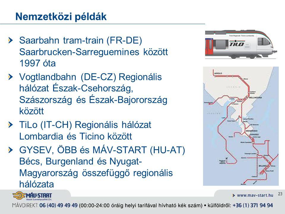 Nemzetközi példák Saarbahn tram-train (FR-DE) Saarbrucken-Sarreguemines között 1997 óta Vogtlandbahn (DE-CZ) Regionális hálózat Észak-Csehország, Szászország és Észak-Bajorország között TiLo (IT-CH) Regionális hálózat Lombardia és Ticino között GYSEV, ÖBB és MÁV-START (HU-AT) Bécs, Burgenland és Nyugat- Magyarország összefüggő regionális hálózata 23
