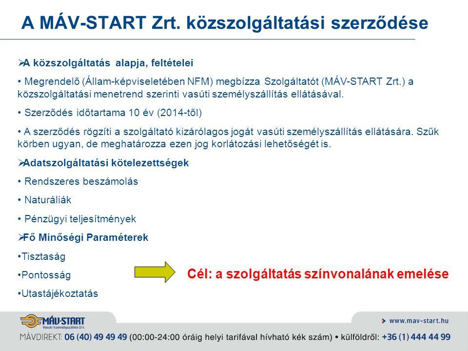 A MÁV-START Zrt. közszolgáltatási szerződése  A közszolgáltatás alapja, feltételei • Megrendelő (Állam-képviseletében NFM) megbízza Szolgáltatót (MÁV