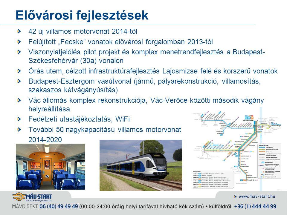 """Elővárosi fejlesztések 42 új villamos motorvonat 2014-től Felújított """"Fecske"""" vonatok elővárosi forgalomban 2013-tól Viszonylatjelölés pilot projekt é"""
