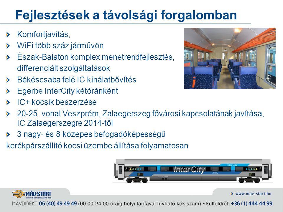 Fejlesztések a távolsági forgalomban Komfortjavítás, WiFi több száz járművön Észak-Balaton komplex menetrendfejlesztés, differenciált szolgáltatások Békéscsaba felé IC kínálatbővítés Egerbe InterCity kétóránként IC+ kocsik beszerzése 20-25.