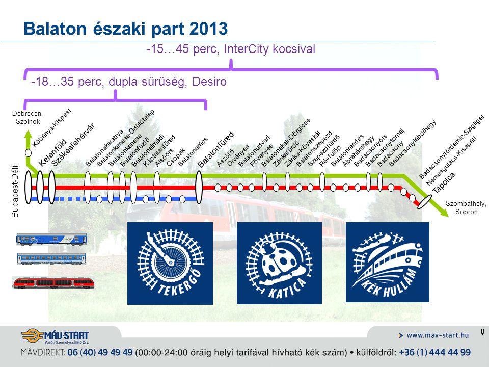 8 8 Balaton északi part 2013 -15…45 perc, InterCity kocsival Kelenföld Székesfehérvár Kőbánya-Kispest Debrecen, Szolnok Budapest-Déli Szombathely, Sop