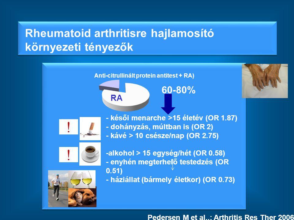 Rheumatoid arthritisre hajlamosító környezeti tényezők Anti-citrullinált protein antitest + RA) 60-80% - késői menarche >15 életév (OR 1.87) - dohányz