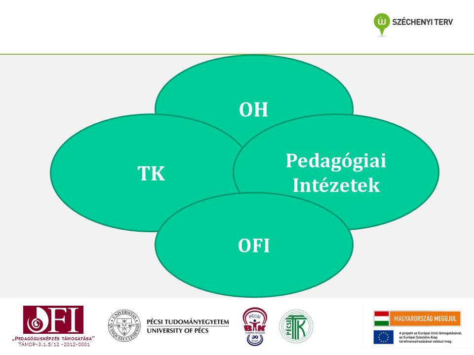 """""""P EDAGÓGUSKÉPZÉS TÁMOGATÁSA TÁMOP-3.1.5/12 -2012-0001 OH TK Pedagógiai Intézetek OFI"""