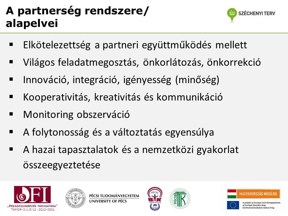 """""""P EDAGÓGUSKÉPZÉS TÁMOGATÁSA TÁMOP-3.1.5/12 -2012-0001 A partnerség rendszere/ alapelvei  Elkötelezettség a partneri együttműködés mellett  Világos feladatmegosztás, önkorlátozás, önkorrekció  Innováció, integráció, igényesség (minőség)  Kooperativitás, kreativitás és kommunikáció  Monitoring obszerváció  A folytonosság és a változtatás egyensúlya  A hazai tapasztalatok és a nemzetközi gyakorlat összeegyeztetése"""