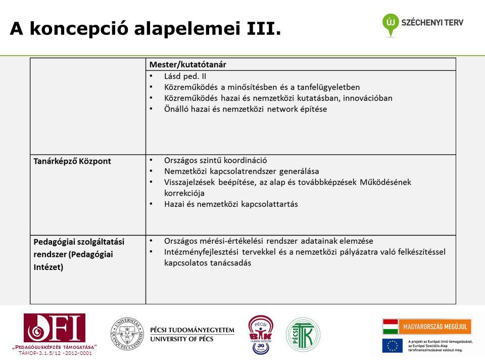 """""""P EDAGÓGUSKÉPZÉS TÁMOGATÁSA TÁMOP-3.1.5/12 -2012-0001 A tanárképző központok feladatai  A pedagógikumra való felkészítés szakmai irányainak meghatározása, felsőoktatási szintű koordinálása  A diszciplináris területek felkészítése a köznevelési igényekre  a helyi képzési program folyamatos fejlesztése  A szakmódszertan egyenjogúsítása  Adatbázisok létrehozása  Felmérések és értékelések végzése disszeminálása  E-learning fejlesztések támogatása  Blended típusú képzések kialakítása  Programfejlesztés, programértékelés"""