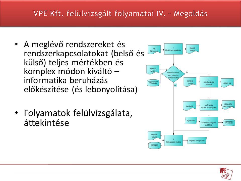 • A meglévő rendszereket és rendszerkapcsolatokat (belső és külső) teljes mértékben és komplex módon kiváltó – informatika beruházás előkészítése (és