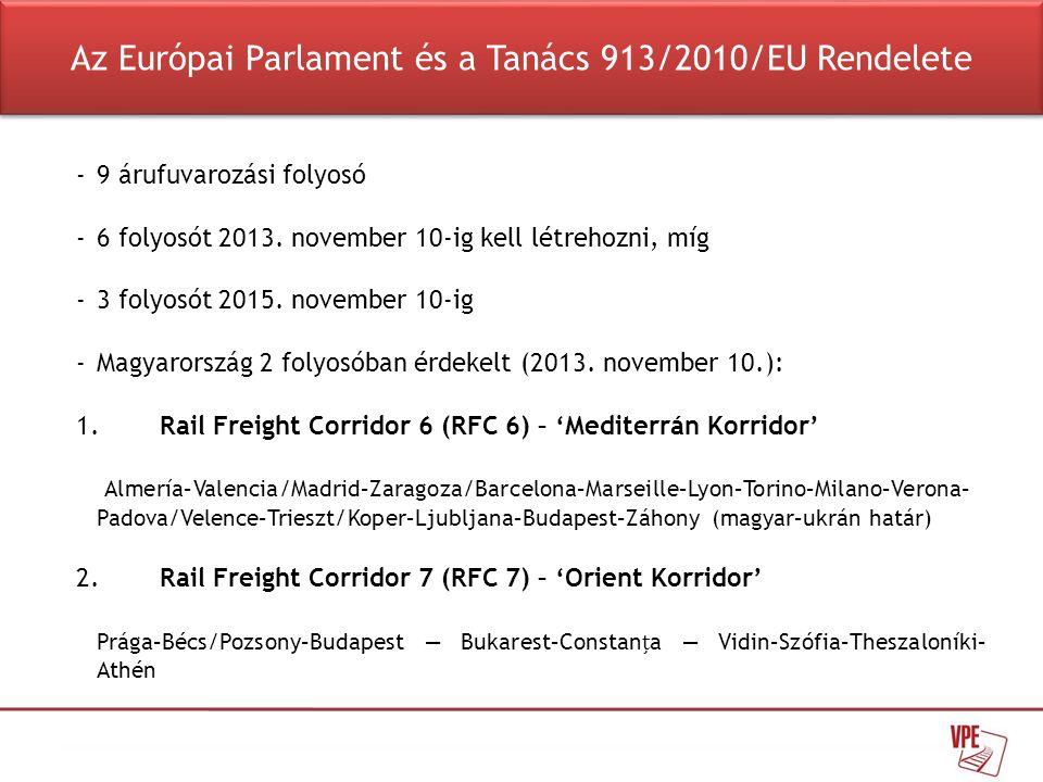 -9 árufuvarozási folyosó -6 folyosót 2013. november 10-ig kell létrehozni, míg -3 folyosót 2015. november 10-ig -Magyarország 2 folyosóban érdekelt (2