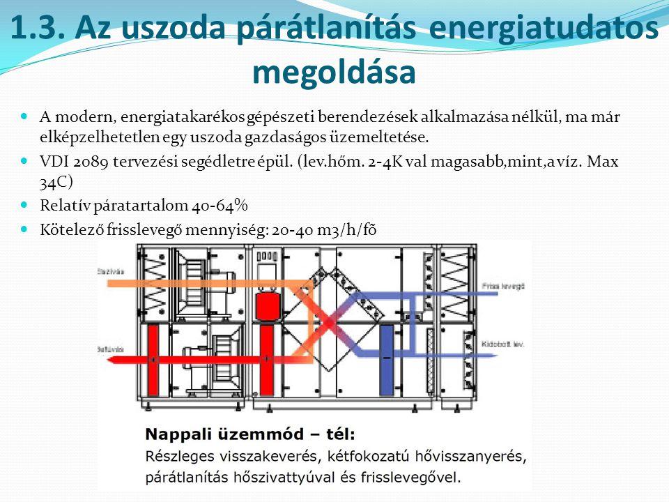 1.3. Az uszoda párátlanítás energiatudatos megoldása  A modern, energiatakarékos gépészeti berendezések alkalmazása nélkül, ma már elképzelhetetlen e