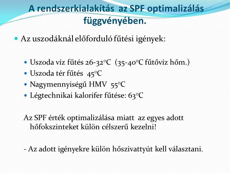 A rendszerkialakítás az SPF optimalizálás függvényében.  Az uszodáknál előforduló fűtési igények:  Uszoda víz fűtés 26-32 0 C (35-40 0 C fűtővíz hőm