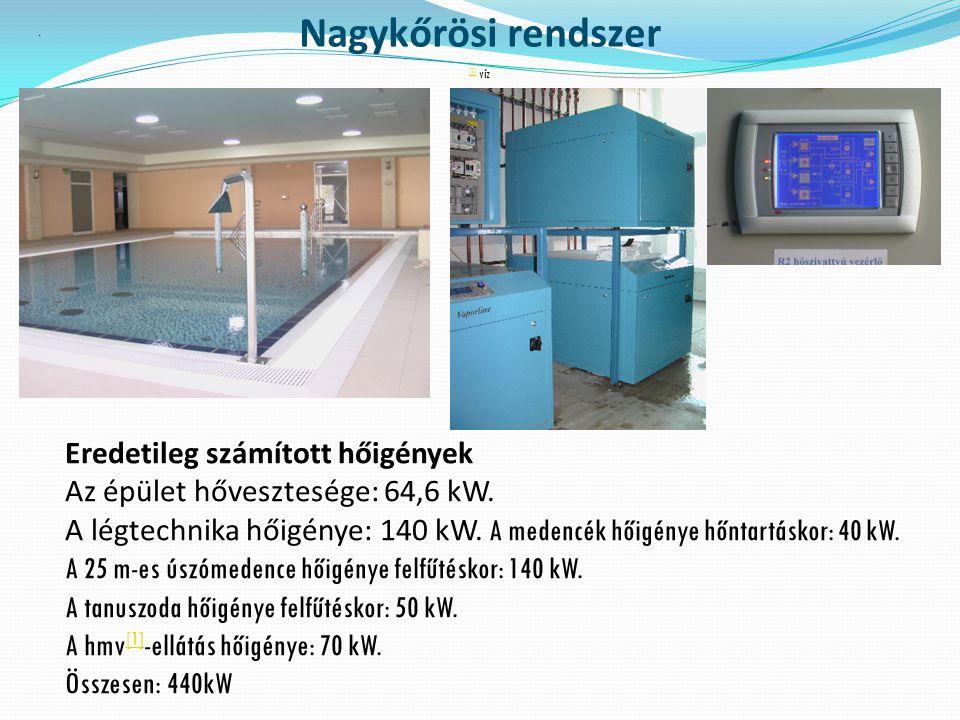 Nagykőrösi rendszer. Eredetileg számított hőigények Az épület hővesztesége: 64,6 kW. A légtechnika hőigénye: 140 kW. A medencék hőigénye hőntartáskor: