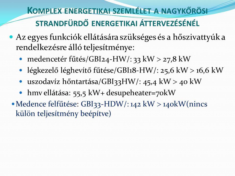 K OMPLEX ENERGETIKAI SZEMLÉLET A NAGYKŐRÖSI STRANDFÜRDŐ ENERGETIKAI ÁTTERVEZÉSÉNÉL  Az egyes funkciók ellátására szükséges és a hőszivattyúk a rendel
