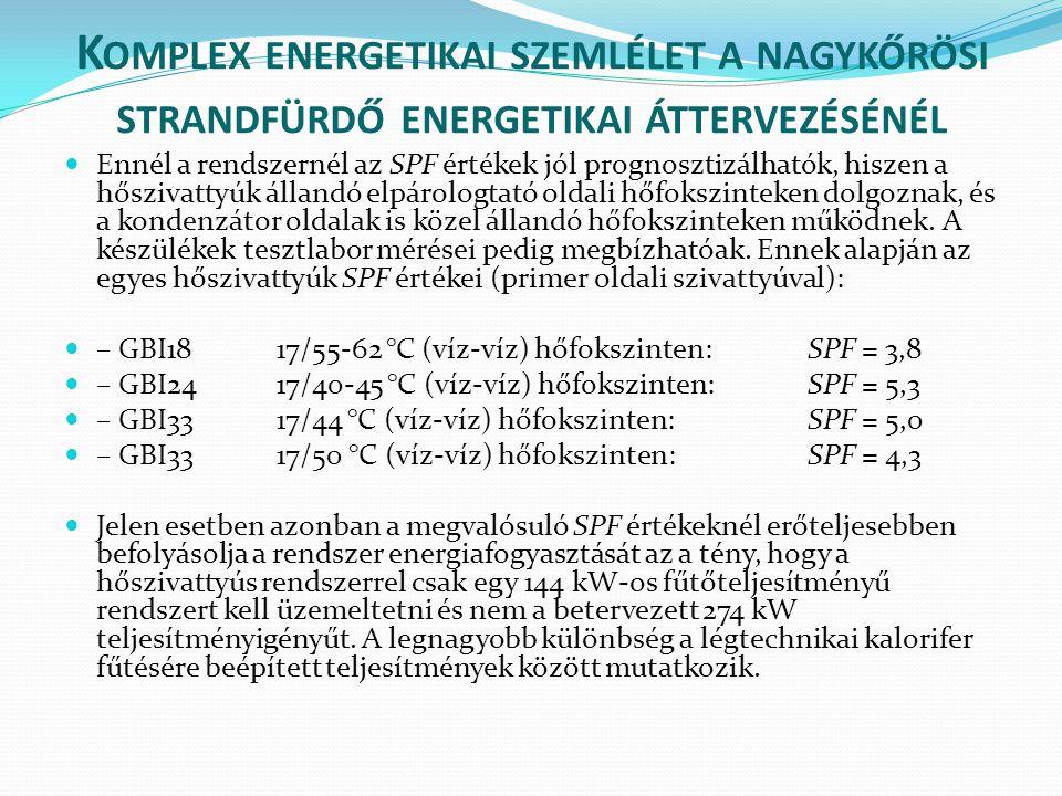 K OMPLEX ENERGETIKAI SZEMLÉLET A NAGYKŐRÖSI STRANDFÜRDŐ ENERGETIKAI ÁTTERVEZÉSÉNÉL  Ennél a rendszernél az SPF értékek jól prognosztizálhatók, hiszen