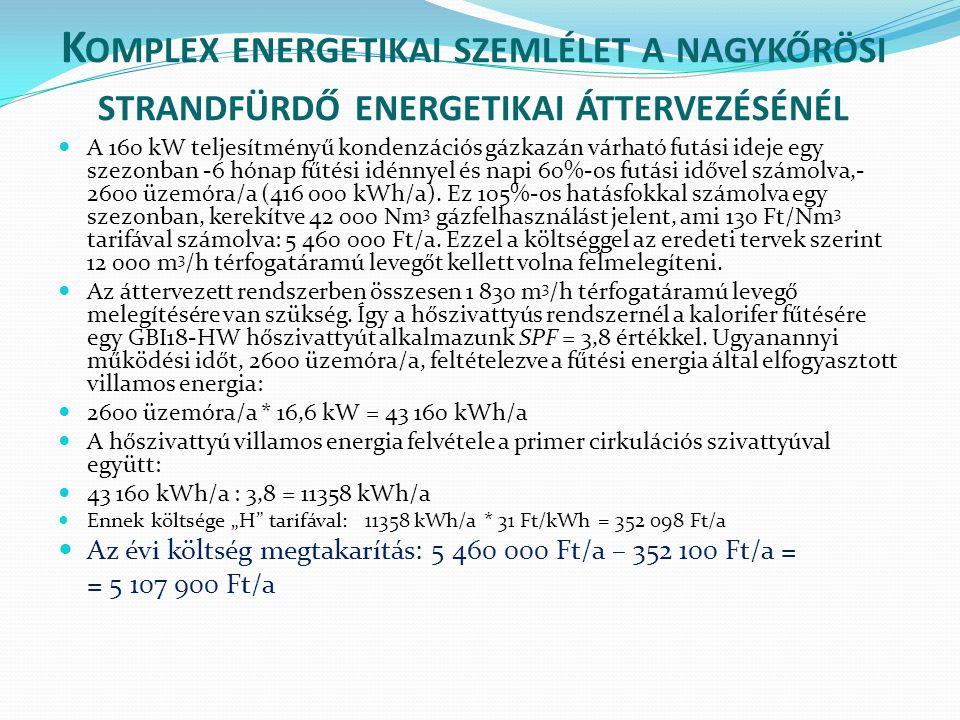 K OMPLEX ENERGETIKAI SZEMLÉLET A NAGYKŐRÖSI STRANDFÜRDŐ ENERGETIKAI ÁTTERVEZÉSÉNÉL  A 160 kW teljesítményű kondenzációs gázkazán várható futási ideje