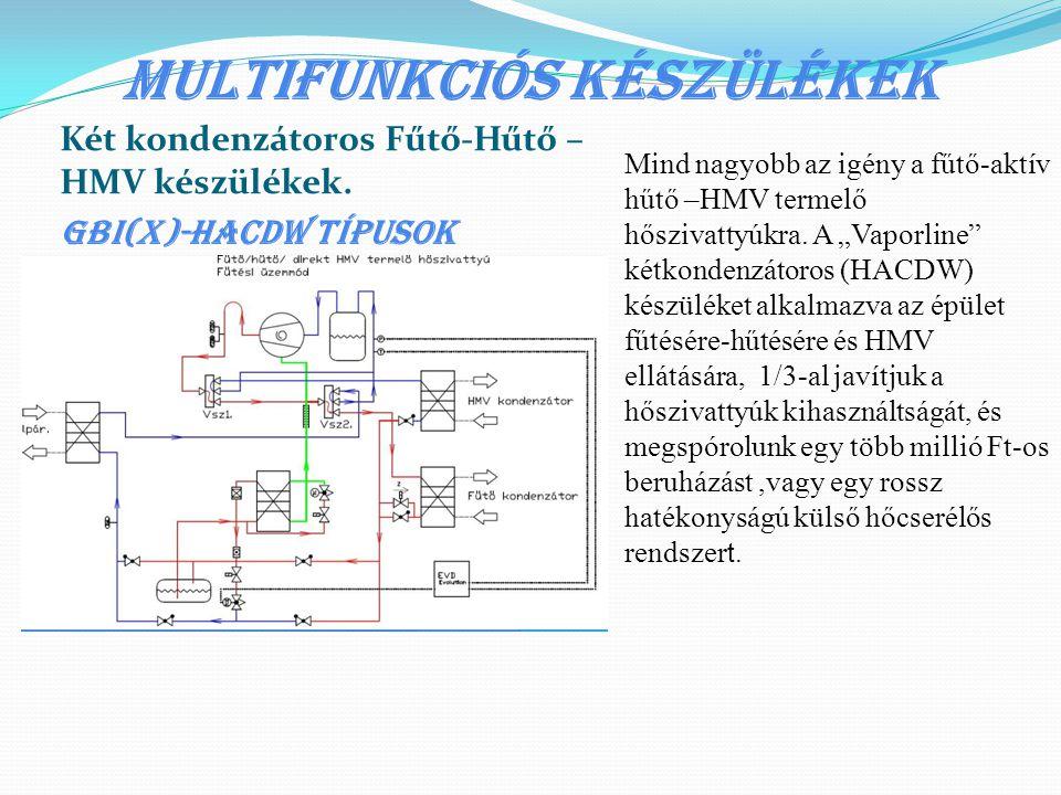 Multifunkciós készülékek Két kondenzátoros Fűtő-Hűtő – HMV készülékek. GBI(x)-HACDW típusok Mind nagyobb az igény a fűtő-aktív hűtő –HMV termelő hőszi
