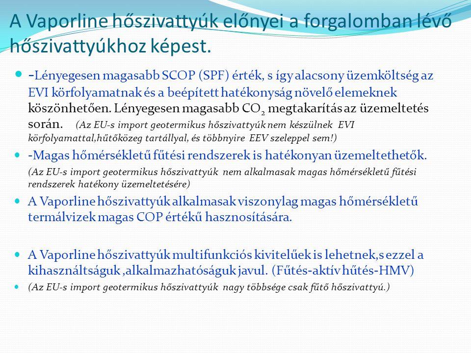 Fő paraméterek  Coefficient of Performance COP= Hasznos telj.kW / kW telj.felvétel  Energy Efficiency Ratio EER= Hütötelj.