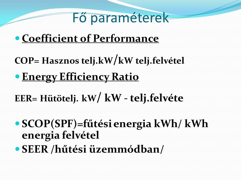 Fő paraméterek  Coefficient of Performance COP= Hasznos telj.kW / kW telj.felvétel  Energy Efficiency Ratio EER= Hütötelj. kW / kW - telj.felvéte 