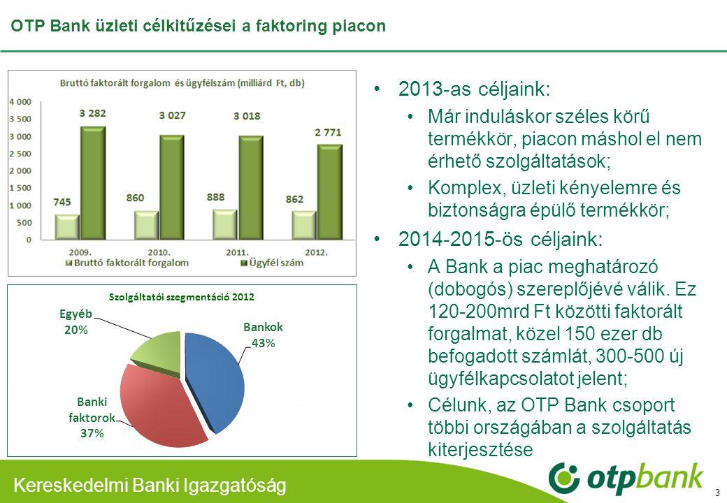 Kereskedelmi Banki Divízió OTP Bank üzleti célkitűzései a faktoring piacon •2013-as céljaink: •Már induláskor széles körű termékkör, piacon máshol el