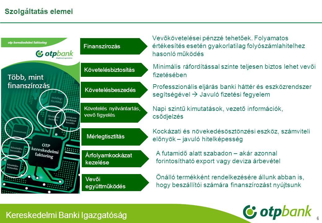 Kereskedelmi Banki Divízió Szolgáltatás elemei Vevőkövetelései pénzzé tehetőek. Folyamatos értékesítés esetén gyakorlatilag folyószámlahitelhez hasonl