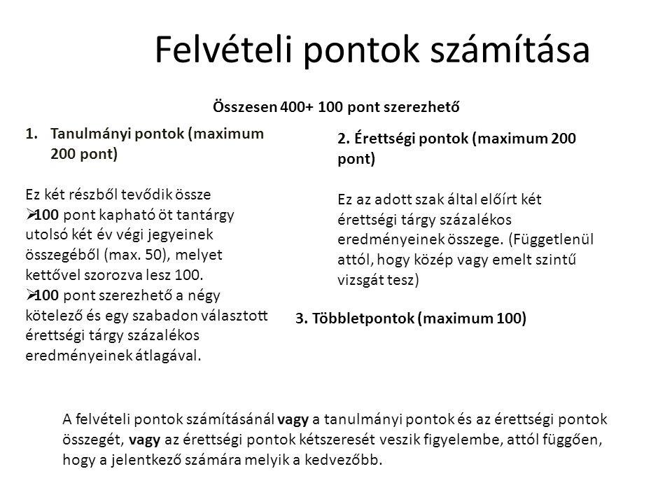 Felvételi pontok számítása Összesen 400+ 100 pont szerezhető 1.Tanulmányi pontok (maximum 200 pont) Ez két részből tevődik össze  100 pont kapható öt tantárgy utolsó két év végi jegyeinek összegéből (max.