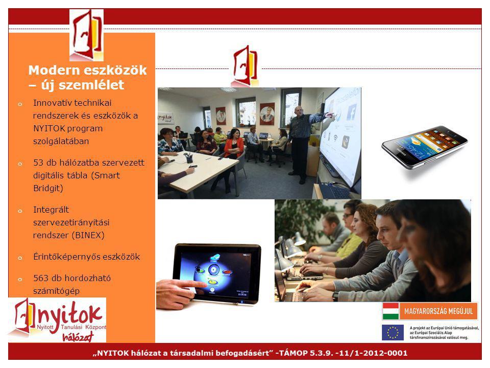 Modern eszközök – új szemlélet o Innovatív technikai rendszerek és eszközök a NYITOK program szolgálatában o 53 db hálózatba szervezett digitális tábl