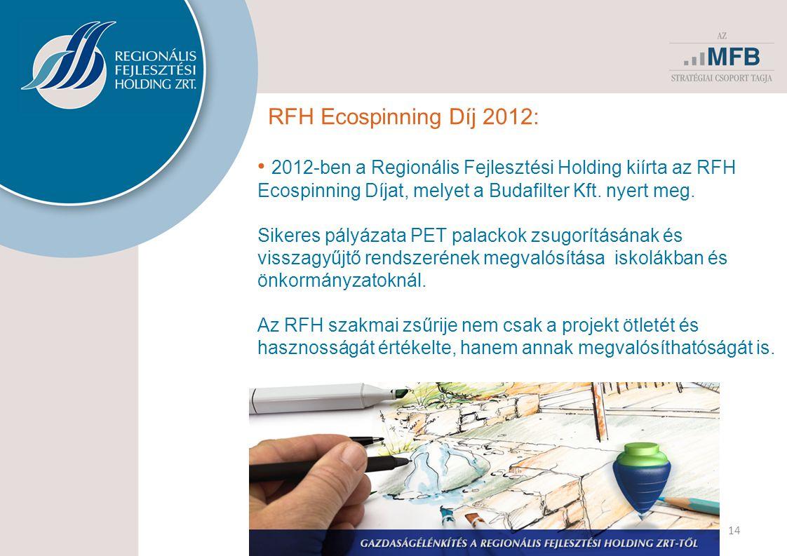 RFH Ecospinning Díj 2012: • 2012-ben a Regionális Fejlesztési Holding kiírta az RFH Ecospinning Díjat, melyet a Budafilter Kft. nyert meg. Sikeres pál