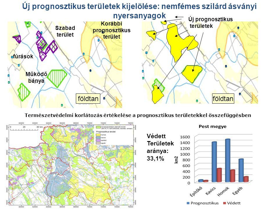 földtan Korábbi prognosztikus terület földtan Szabad terület Működő bánya fúrások Új prognosztikus területek kijelölése: nemfémes szilárd ásványi nyersanyagok Természetvédelmi korlátozás értékelése a prognosztikus területekkel összefüggésben Új prognosztikus területek Védett Területek aránya: 33,1%