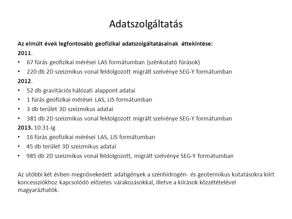Adatszolgáltatás Az elmúlt évek legfontosabb geofizikai adatszolgáltatásainak áttekintése: 2011. • 67 fúrás geofizikai mérései LAS formátumban (szénku