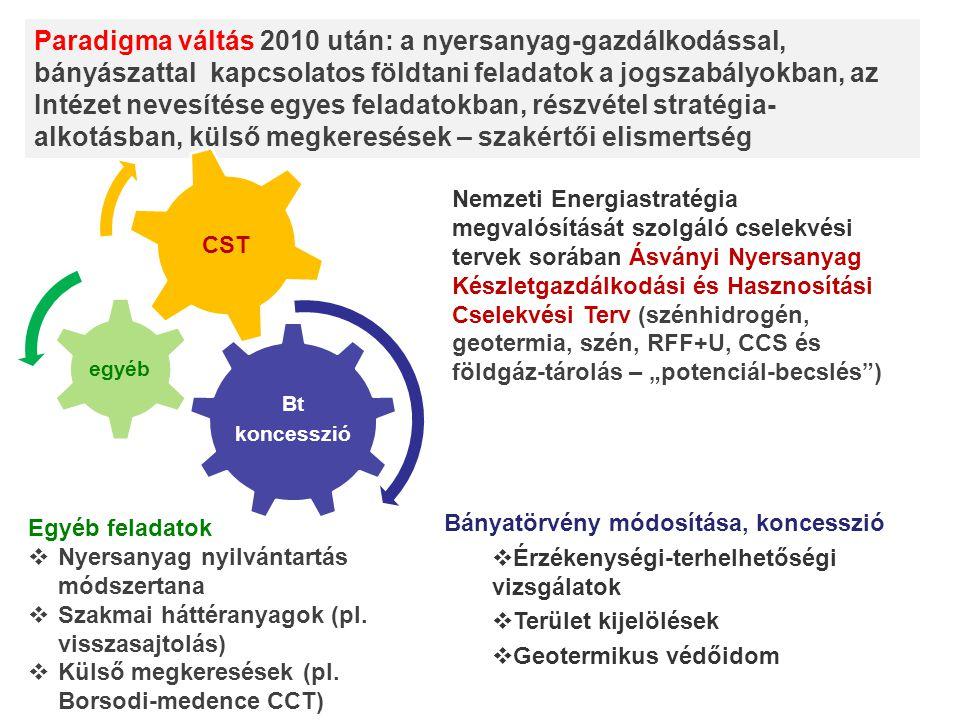 """Bányatörvény módosítása, koncesszió  Érzékenységi-terhelhetőségi vizsgálatok  Terület kijelölések  Geotermikus védőidom Paradigma váltás 2010 után: a nyersanyag-gazdálkodással, bányászattal kapcsolatos földtani feladatok a jogszabályokban, az Intézet nevesítése egyes feladatokban, részvétel stratégia- alkotásban, külső megkeresések – szakértői elismertség Bt koncesszió egyéb CST Nemzeti Energiastratégia megvalósítását szolgáló cselekvési tervek sorában Ásványi Nyersanyag Készletgazdálkodási és Hasznosítási Cselekvési Terv (szénhidrogén, geotermia, szén, RFF+U, CCS és földgáz-tárolás – """"potenciál-becslés ) Egyéb feladatok  Nyersanyag nyilvántartás módszertana  Szakmai háttéranyagok (pl."""