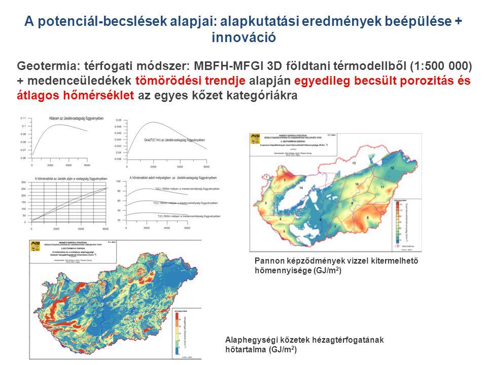 Geotermia: térfogati módszer: MBFH-MFGI 3D földtani térmodellből (1:500 000) + medenceüledékek tömörödési trendje alapján egyedileg becsült porozitás és átlagos hőmérséklet az egyes kőzet kategóriákra A potenciál-becslések alapjai: alapkutatási eredmények beépülése + innováció Pannon képződmények vízzel kitermelhető hőmennyisége (GJ/m 2 ) Alaphegységi kőzetek hézagtérfogatának hőtartalma (GJ/m 2 )