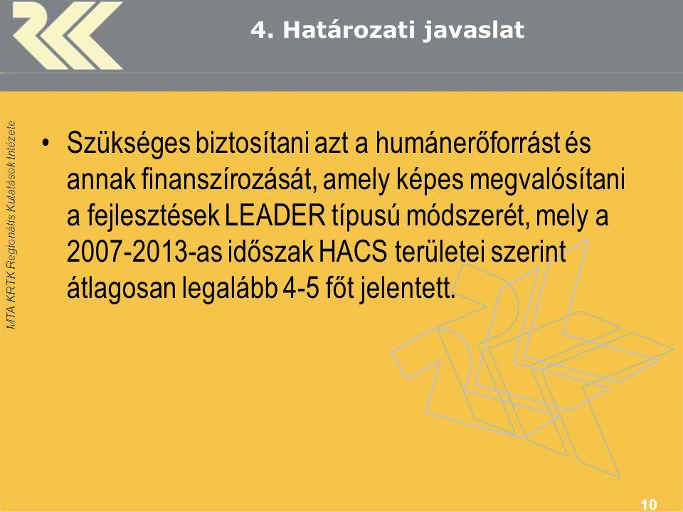 MTA KRTK Regionális Kutatások Intézete 4.