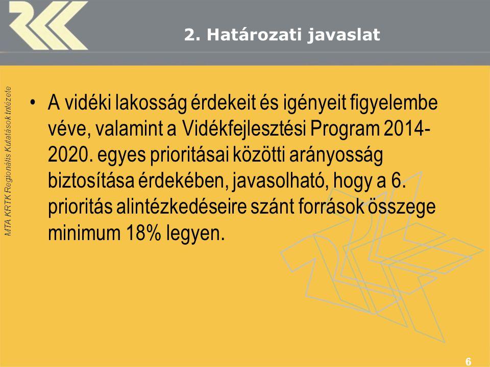 MTA KRTK Regionális Kutatások Intézete 2.