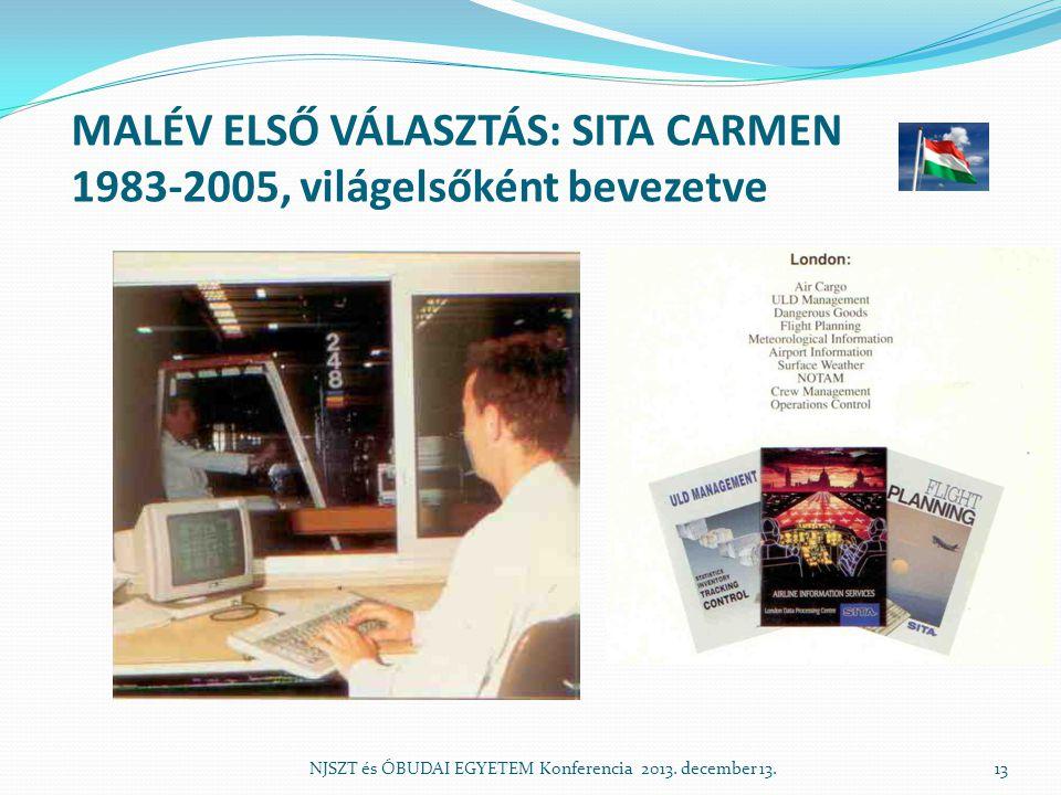 MALÉV ELSŐ VÁLASZTÁS: SITA CARMEN 1983-2005, világelsőként bevezetve NJSZT és ÓBUDAI EGYETEM Konferencia 2013.