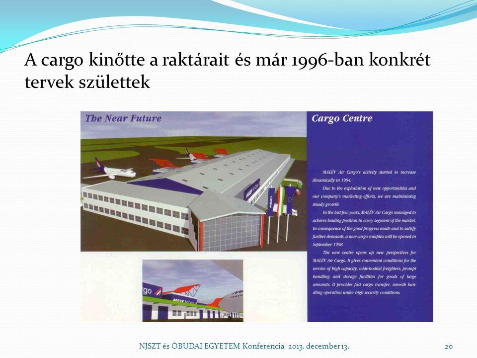 A cargo kinőtte a raktárait és már 1996-ban konkrét tervek születtek NJSZT és ÓBUDAI EGYETEM Konferencia 2013.