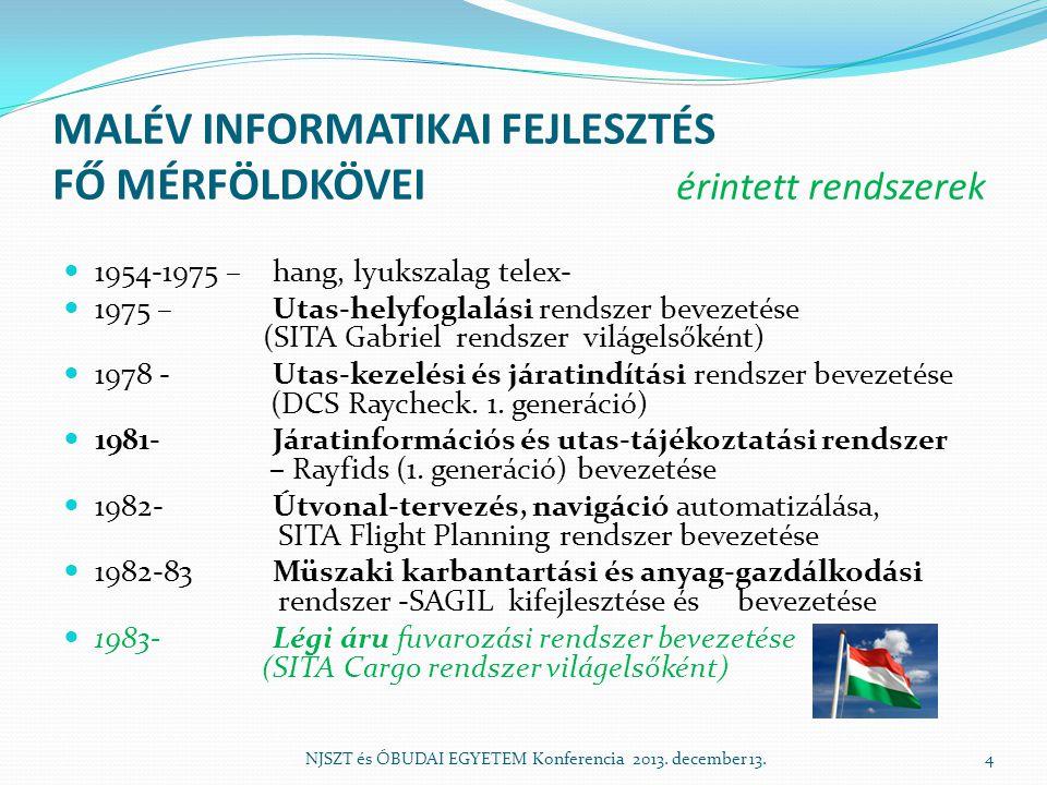MALÉV INFORMATIKAI FEJLESZTÉS FŐ MÉRFÖLDKÖVEI érintett rendszerek  1954-1975 – hang, lyukszalag telex-  1975 – Utas-helyfoglalási rendszer bevezetése (SITA Gabriel rendszer világelsőként)  1978 - Utas-kezelési és járatindítási rendszer bevezetése (DCS Raycheck.