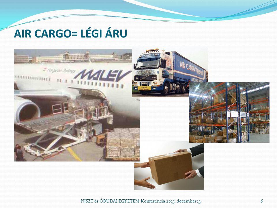 AIR CARGO= LÉGI ÁRU NJSZT és ÓBUDAI EGYETEM Konferencia 2013. december 13.6