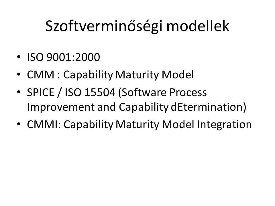 Szoftverminőségi modellek • ISO 9001:2000 • CMM : Capability Maturity Model • SPICE / ISO 15504 (Software Process Improvement and Capability dEtermina